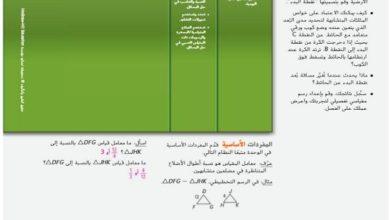 Photo of دليل المعلم رياضيات التشبيهات والتحويلات والتناظر صف تاسع متقدم فصل ثالث