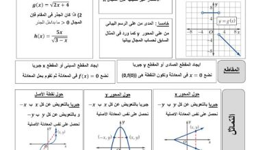 Photo of صف ثاني عشر فصل ثالث الرياضيات قوانين الدوال والمتطابقات