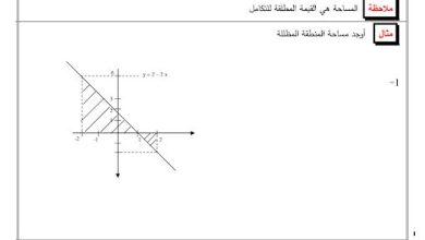 Photo of صف ثاني عشر متقدم فصل ثالث مراجعة رياضيات الوحدة السادسة التكامل
