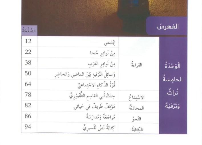 حل كتاب اللغة العربية الصف السادس الفصل الثالث