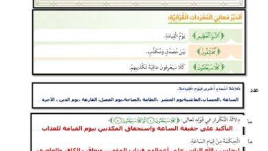 Photo of ملخص درس سورة النبأ تربية إسلامية صف خامس فصل ثالث