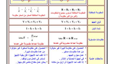 Photo of تلخيص دوائر التوالي والتوازي الكهربائية فيزياء صف عاشر متقدم فصل ثالث