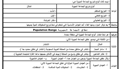 Photo of تلخيص ديناميكية الجماعة الحيوية أحياء صف حادي عشر متقدم فصل ثالث