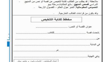 Photo of مخطط هام لمهارات امتحان الكتابة لغة عربية صف ثالث