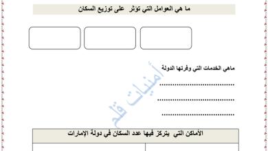 Photo of امتحان في الوحدة الأولى دراسات اجتماعية صف رابع فصل ثاني