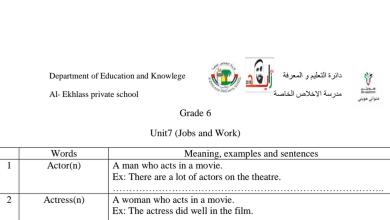Photo of تدريبات الوحدة السابعة لغة إنجليزية صف سادس فصل ثاني