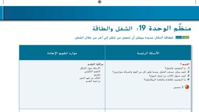 Photo of دليل المعلم علوم وحدة الشغل صف تاسع عام فصل ثاني