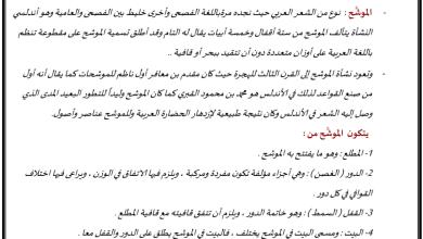 Photo of تحليل وشرح موشح جادك الغيث القسم الأول لغة عربية صف ثاني عشر فصل ثاني