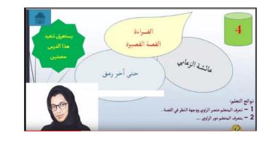 Photo of حل درس حتى آخر رمق لغة عربية صف حادي عشر فصل ثاني