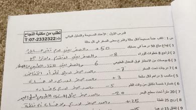 Photo of مذكرة رياضيات محلولة صف سادس فصل ثاني