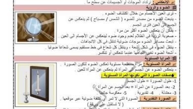 Photo of ملخص درس المرايا علوم صف ثامن فصل ثاني