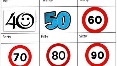 Photo of مفردات العد والقياس الوحدة الخامسة لغة إنجليزية صف ثالث فصل ثاني