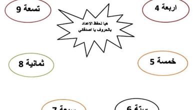 Photo of صف أول فصل ثاني ورق عمل 3 رياضيات