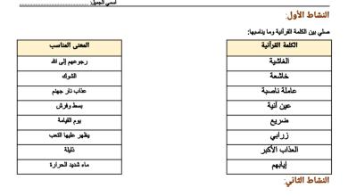 Photo of صف رابع فصل ثاني تربية إسلامية أوراق عمل سورة الغاشية