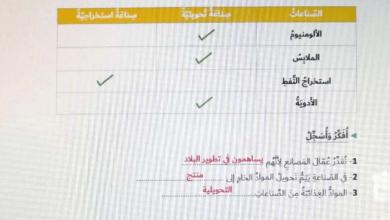 Photo of صف رابع فصل ثاني دراسات اجتماعية حل بعض صفحات كتاب الطالب من79 – 114