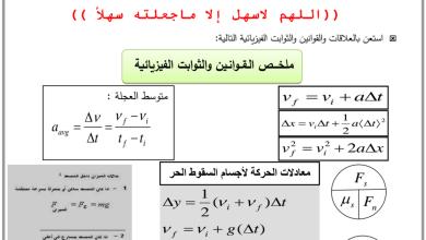 Photo of اسئلة تدريبية وأوراق عمل فيزياء صف حادي عشر عام فصل أول