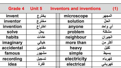 Photo of مفردات الوحدة الخامسة لغة إنجليزية صف رابع فصل أول