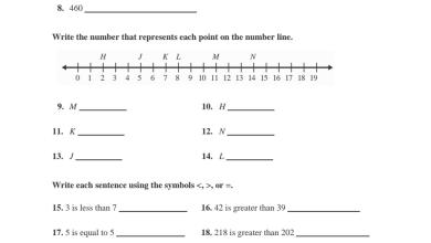 Photo of خامس رياضيات ملف أوراق عمل شاملة يليها حل
