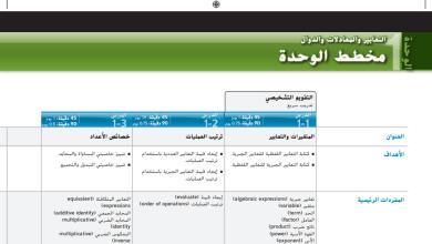 Photo of دليل المعلم رياضيات محلول الوحدة الأولى صف تاسع فصل أول