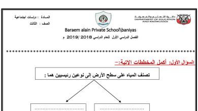Photo of مراجعة الوحدة الأولى دراسات اجتماعية صف ثالث فصل أول