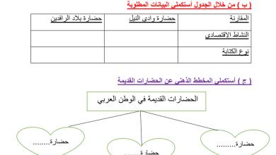 Photo of ورقة عمل حضارات الوطن العربي وحضارة دلمون دراسات اجتماعية صف خامس فصل أول