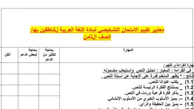 Photo of اختبار تشخيصي لمادة اللغة العربية الصف الثامن الفصل الاول