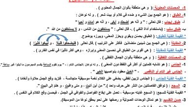 Photo of ملخص البلاغة لغة عربية صف ثاني عشر