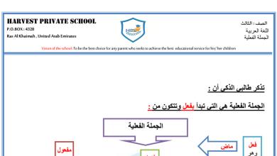 Photo of الجملة الفعلية لغة عربية فصل أول صف ثالث