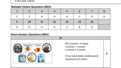 Photo of أوراق عمل اختيار من متعدد علوم انكليزي فصل ثالث صف رابع منهج