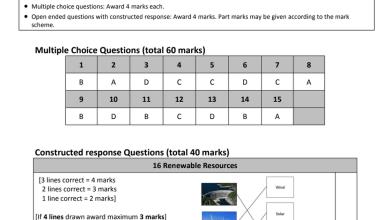 Photo of نموذج امتحان علوم فصل ثالث صف خامس منهج انكليزي