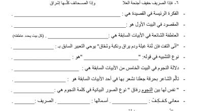 Photo of المراجعة النهائية لامتحان نهاية العام في اللغة العربية للصف الثاني عشر