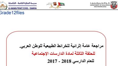 Photo of مراجعة عامة إثرائية للخرائط الطبيعية للوطن العربي اجتماعيات للصف الثاني عشر