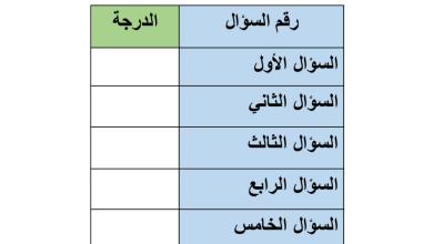 Photo of نماذج اختبارات لغة عربية الفصل الأول صف ثالث