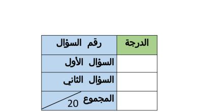 Photo of أوراق عمل فهم واستيعاب لغة عربية للصف الثالث فصل ثاني