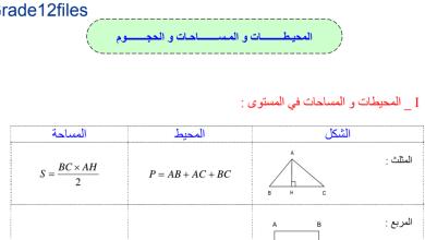 Photo of قوانين المساحات و الحجوم رياضيات للصف الثاني عشر