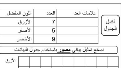 Photo of أوراق عمل رياضيات الصف الأول الفصل الثالث