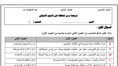 Photo of مراجعة درس المحافظة على التنوع الإحيائي علوم صف تاسع فصل ثالث