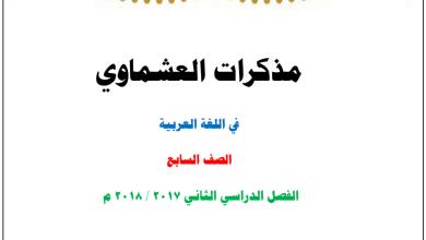 Photo of ملزمة لغة عربية صف سابع فصل ثاني