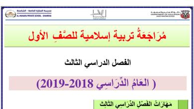 Photo of مراجعة تربية إسلامية صف أول فصل ثالث