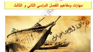 Photo of ملزمة الفصل الثاني والثالث دراسات اجتماعية صف حادي عشر