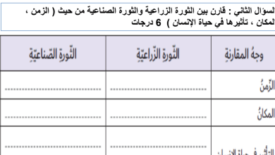 Photo of ورق عمل دراسات اجتماعية صف سادس فصل أول