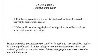 Photo of ملخص الدرس الثالث فيزياء صف تاسع متقدم فصل أول