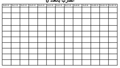 Photo of كراسة نسخ جدول الضرب رياضيات