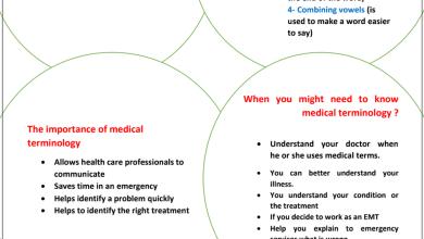 Photo of ملخص علوم صحية بنين صف ثاني عشر فصل أول