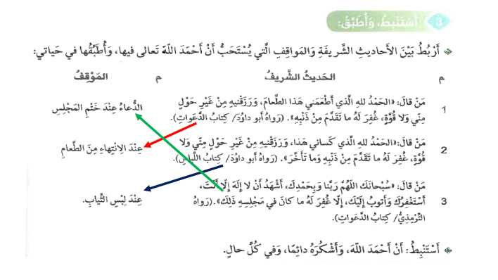 حل درس حمد الله عز وجل على نعمه