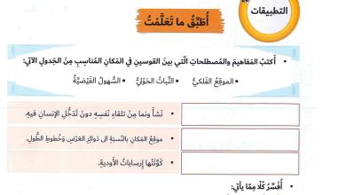 Photo of حل درس مجلس التعاون لدول الخليج العربية طبيعيا دراسات اجتماعية وتربية وطنية خامس