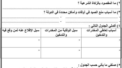 Photo of اوراق عمل ما يحل وما يحرم من الطعام والشراب تربية إسلامية الصف التاسع الفصل الثاني