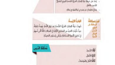 Photo of حل درس مشاريع رائدة في بلادي الوحدة الأولى دراسات اجتماعية صف رابع