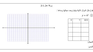 Photo of اوراق عمل اللوغاريتمية رياضيات صف عاشر فصل ثاني