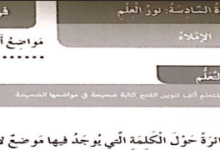 Photo of حل درس مواضع ألف تنوين الفتح لغة عربية للصف الرابع